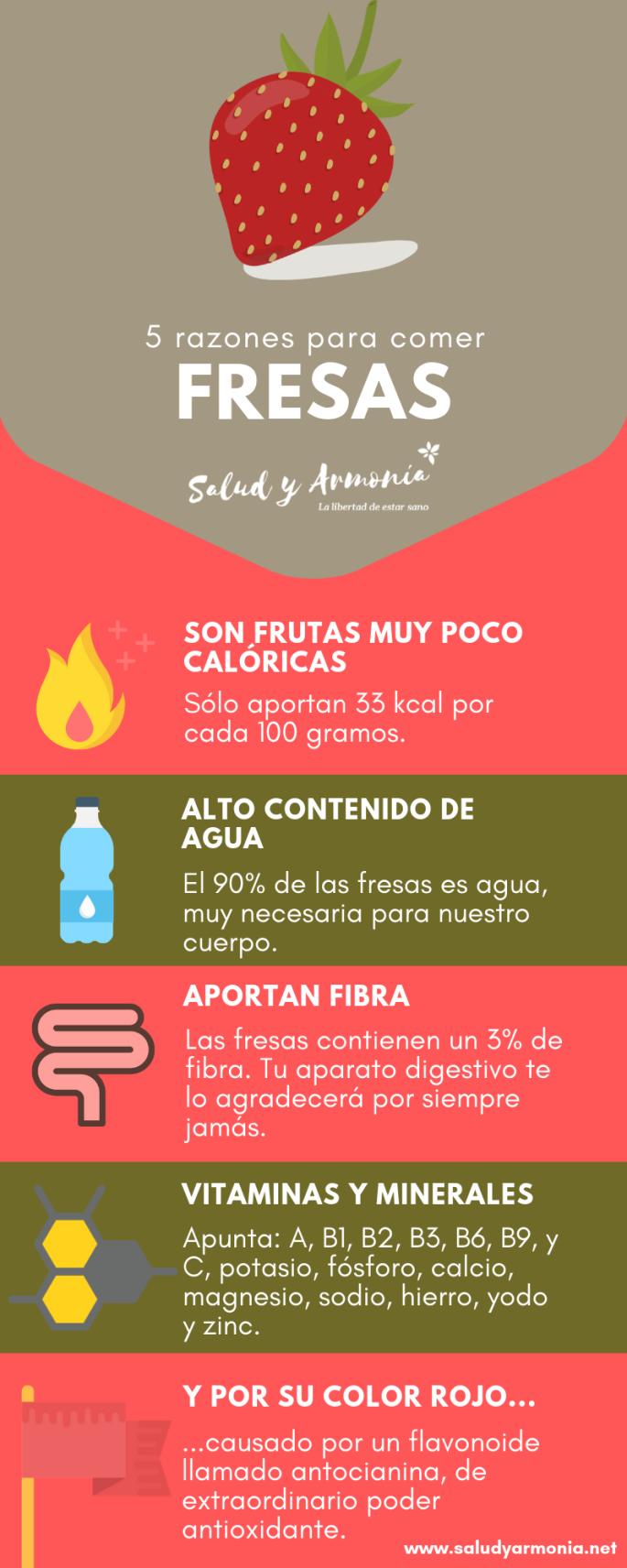 Infografía: Cinco razones para comer fresas.